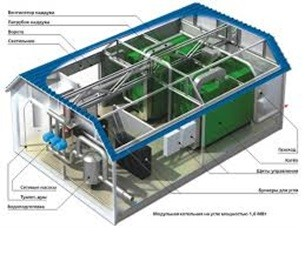 Construction of modular boilers on renewable fuels